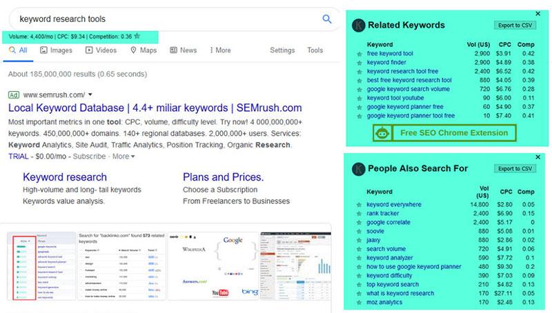 Keywords Everywhere data
